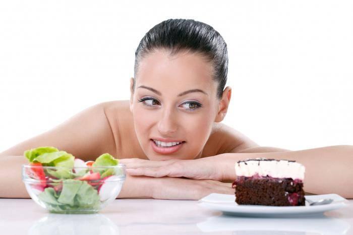 Вредные и полезные продукты питания