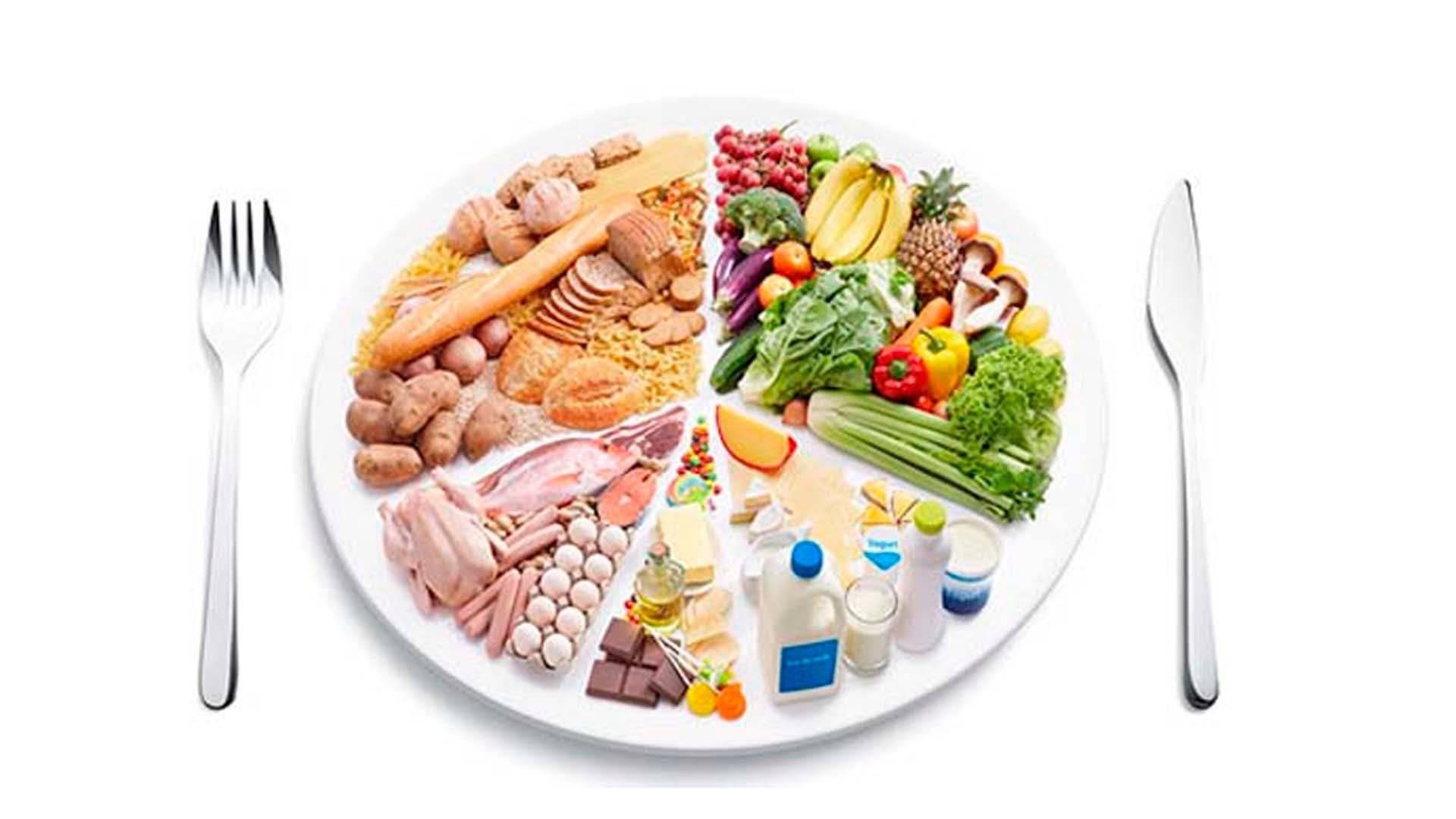 Правильно питание из-за дня в день