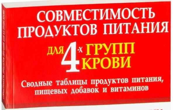 Диета по группе крови 4 положительная: рекомендации по питанию