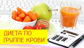 Основы здорового питания по 2 группе крови